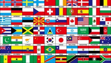 Photo of کلمات انگلیسی با موضوع کشورها و ملیتها